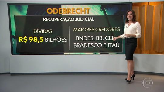Odebrecht entra com maior pedido de recuperação judicial do país