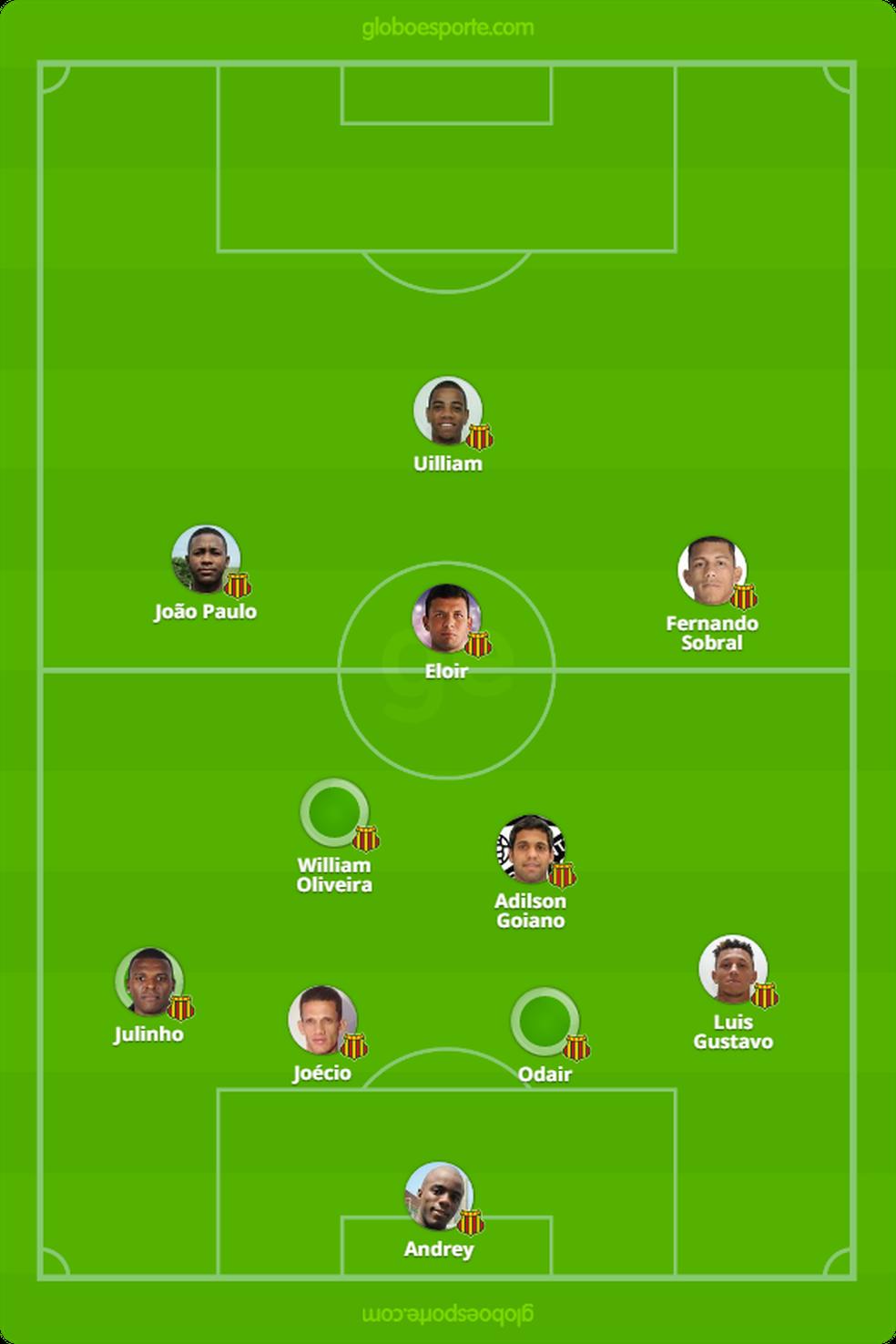 Rodada 30 Tudo O Que Voce Precisa Saber Sobre Sampaio Correa X Figueirense Brasileirao Serie B Ge