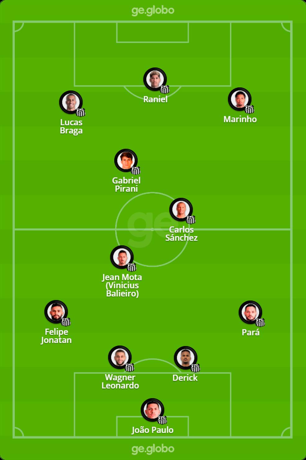 Provável escalação do Santos para enfrentar o Athletico — Foto: ge