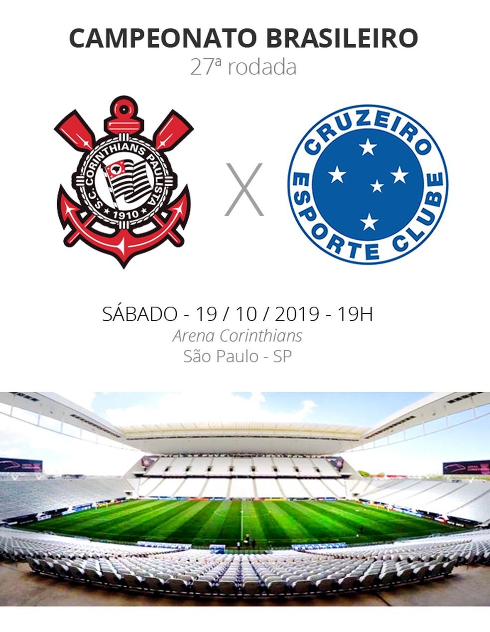 Corinthians X Cruzeiro Veja Como Assistir Escalações