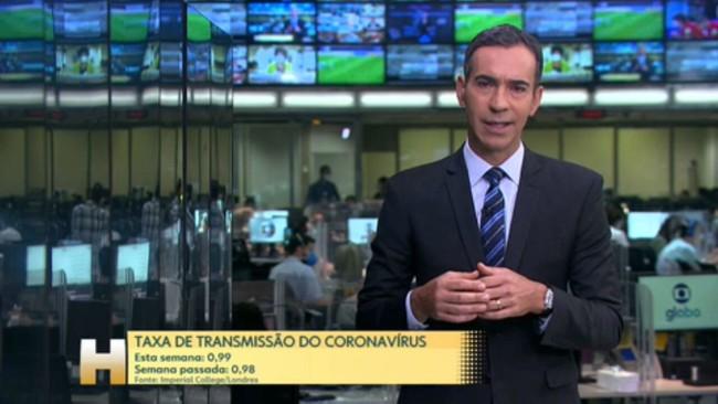 Taxa de transmissão da Covid-19 no Brasil tem ligeira alta, mas segue abaixo de 1, aponta Imperial College