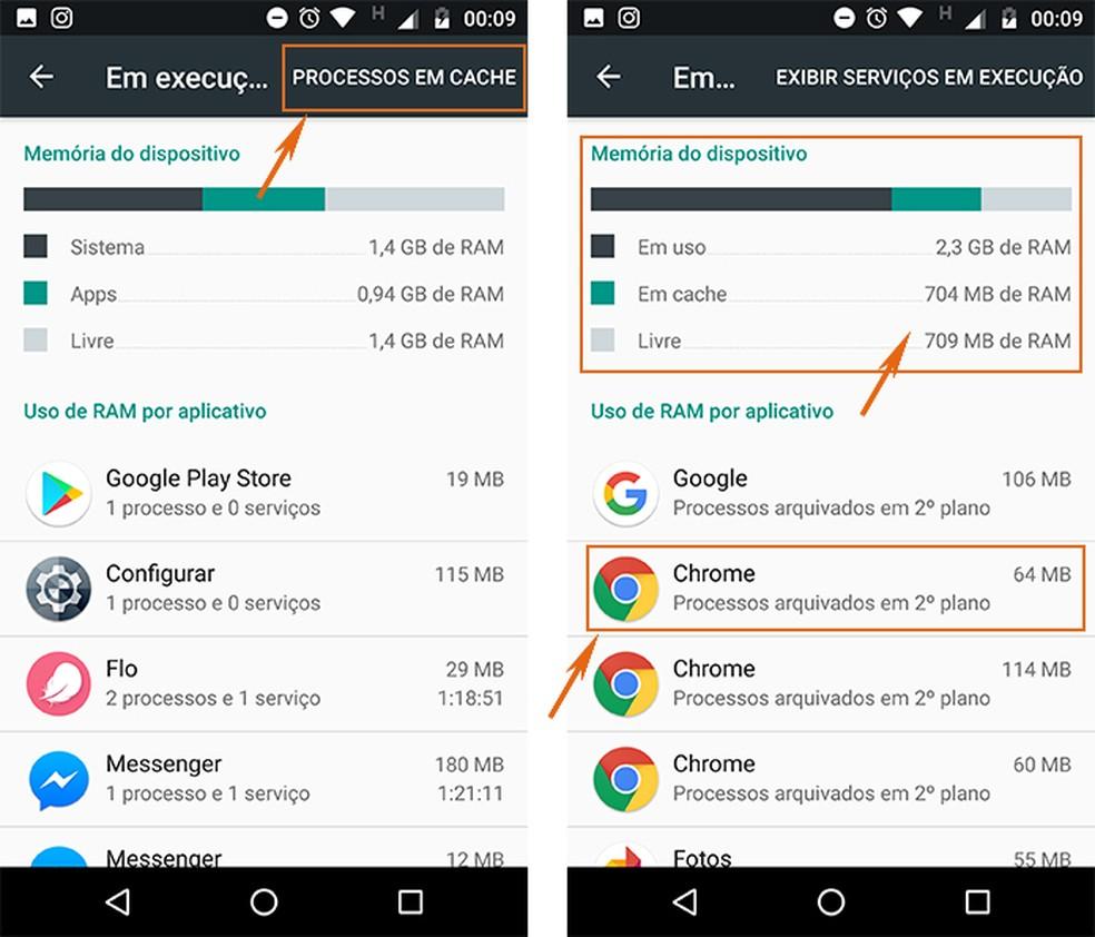 Acesse os processos de uso de memória RAM em cache no Android