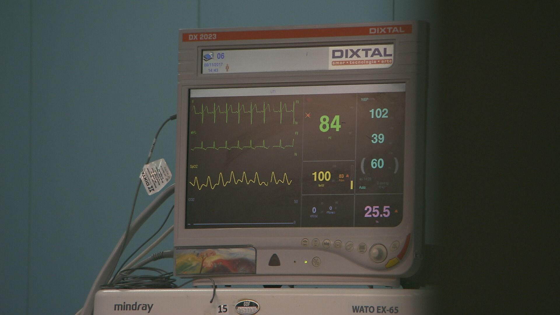Covid-19: total de mortes no DF chega a 10,7 mil