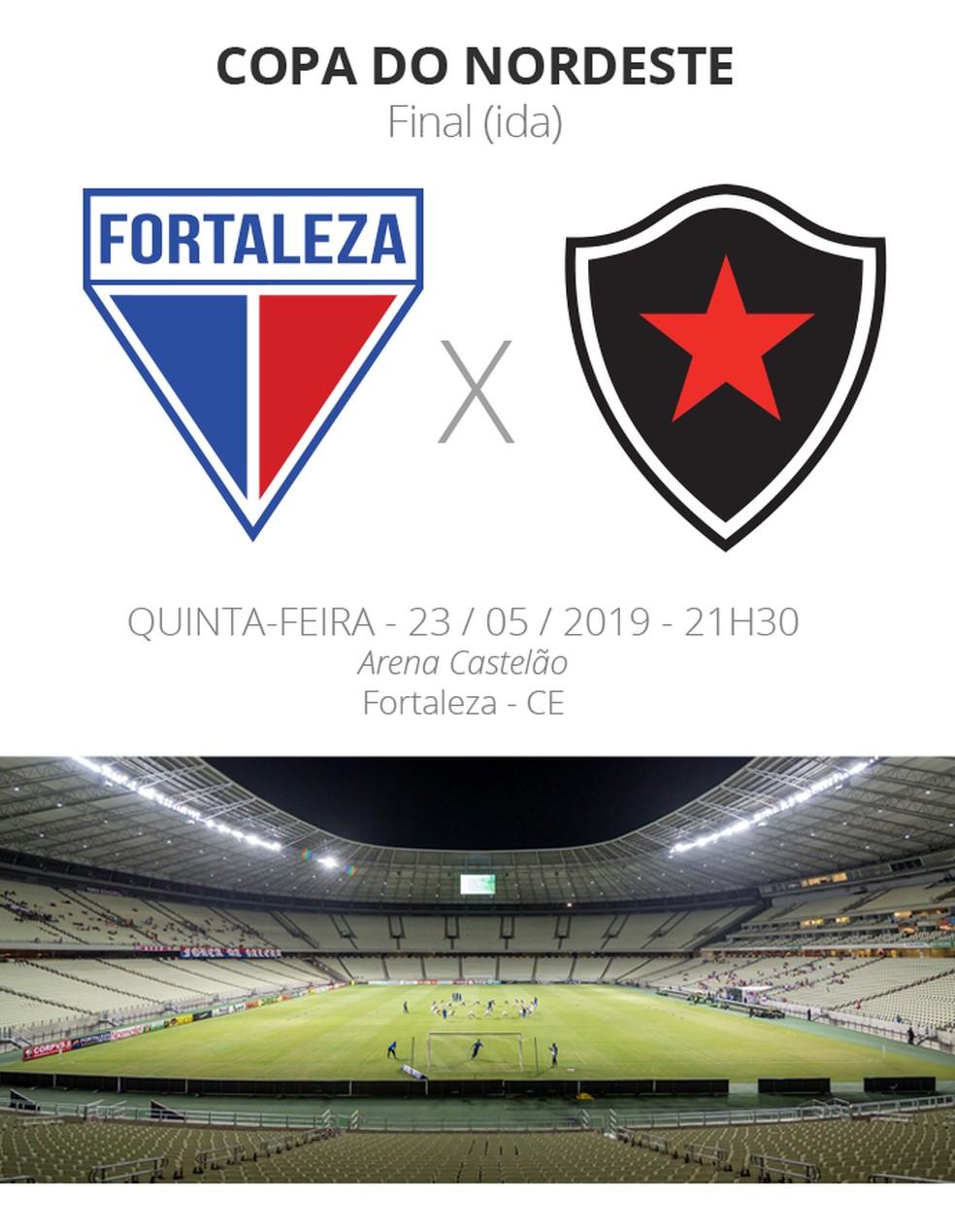 Fortaleza X Botafogo Pb Tudo O Que Voce Precisa Saber Sobre A Primeira Final Do Nordestao Copa Do Nordeste Ge