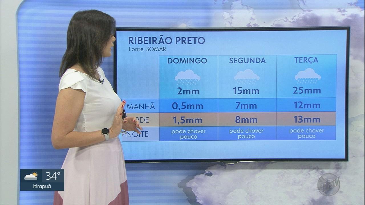 Veja a previsão do tempo para esta sexta feira (18) na região de Ribeirão preto, SP