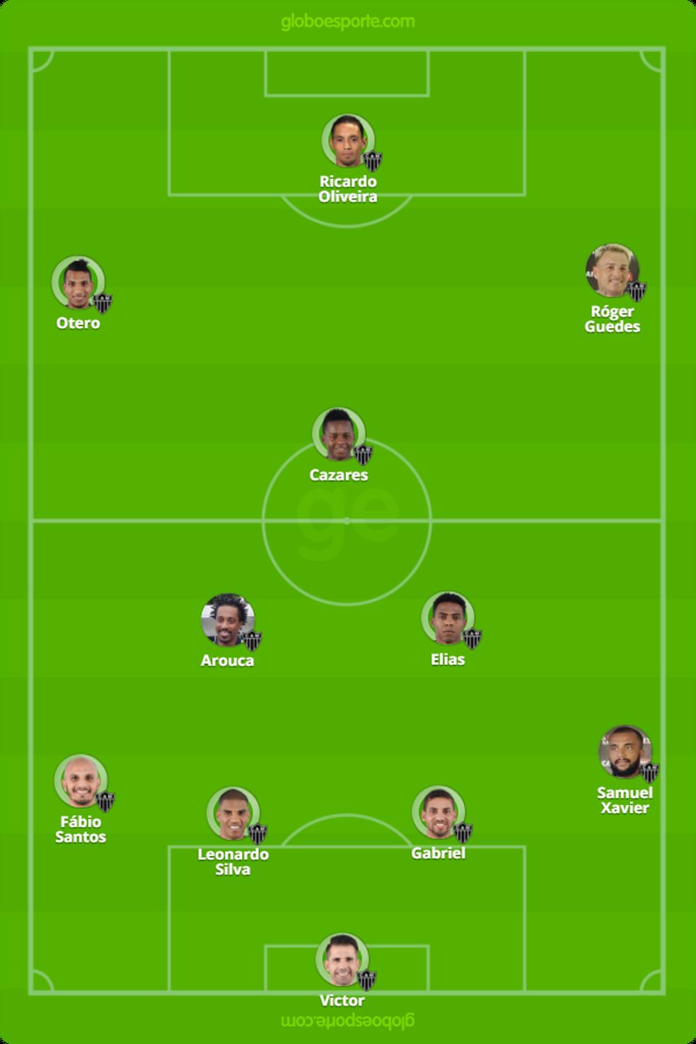 Provável Galo para a estreia na Copa do Brasil (Foto: GloboEsporte.com)