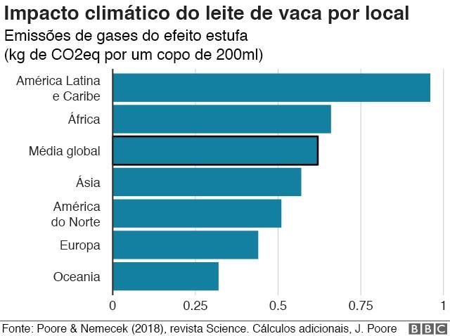 (Foto: BBC News Brasil)