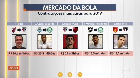 Últimos dias de dezembro movimentam as negociações do mercado do futebol