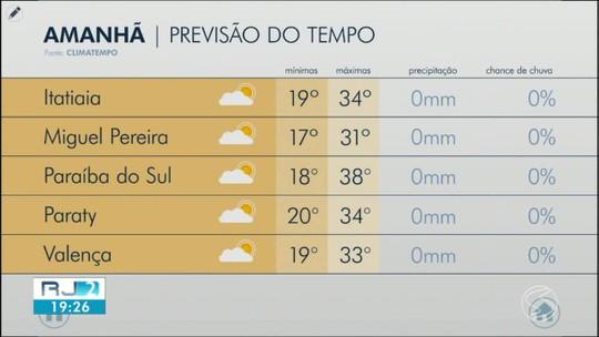 Previsão do tempo: temperaturas passam dos 35º em cidades do Sul do Rio