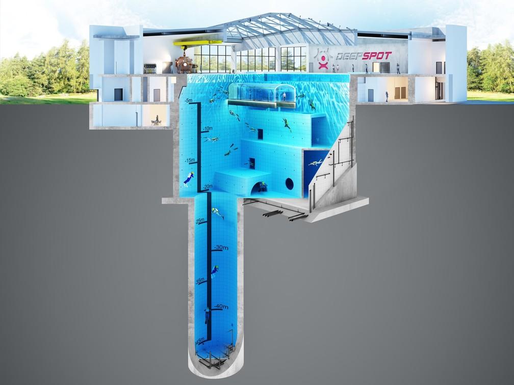 """Piscina """"Deepspot"""" terá buraco para acessar o ponto mais profundo, de 45 metros — Foto: Reprodução/Facebook Deepspot"""