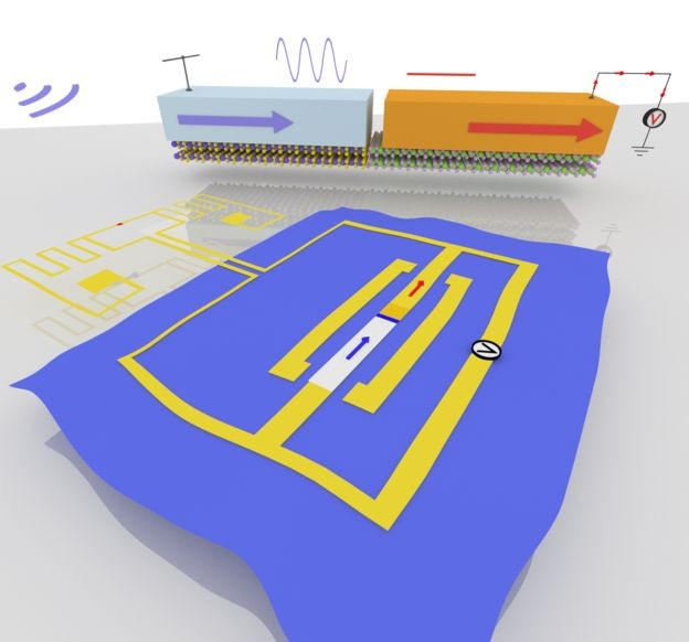 Cientistas conseguiram obter 40 microwatts de energia elétrica quando o dispositivo estava exposto aos 150 microwatts de uma rede wi-fi convencional (Foto: XIANJING ZHOU/MIT via BBC)