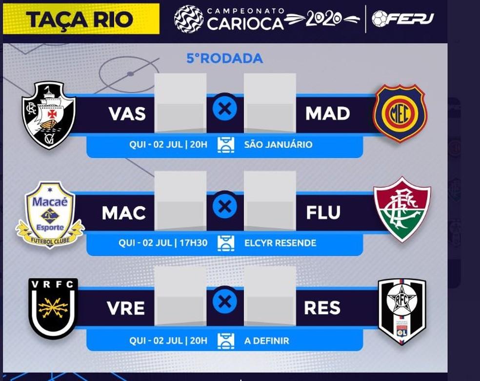 Grupo B última rodada Taça Rio — Foto: Reprodução