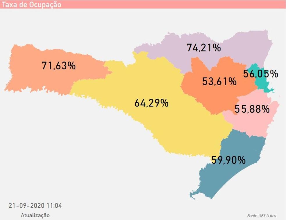 Taxa de ocupação de leitos de UTI por região de SC — Foto: Reprodução/SES Leitos