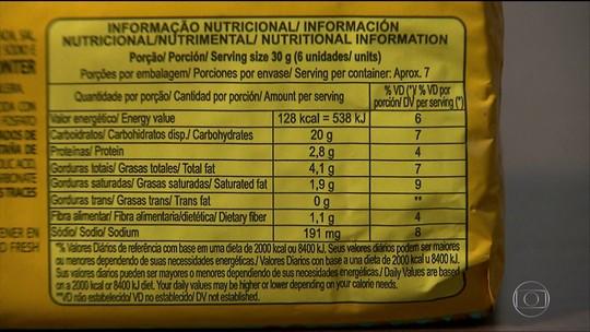 Anvisa quer mudar rótulos de embalagens de alimentos