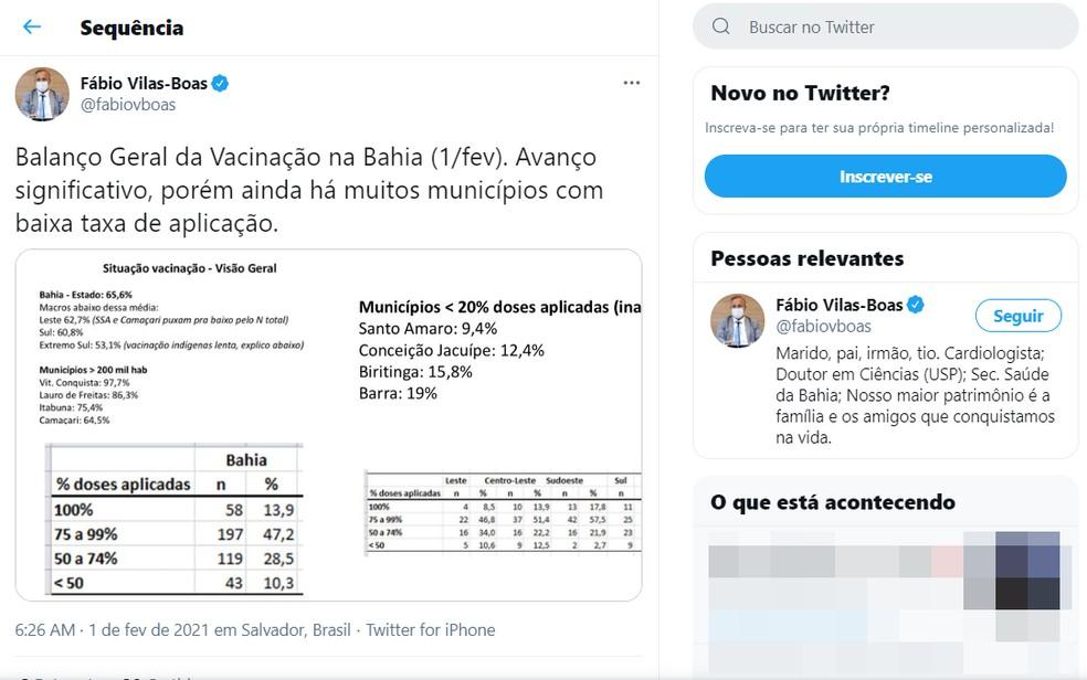 Vilas-Boas relata cidades com baixa taxa de doses aplicadas — Foto: Reprodução/Twitter