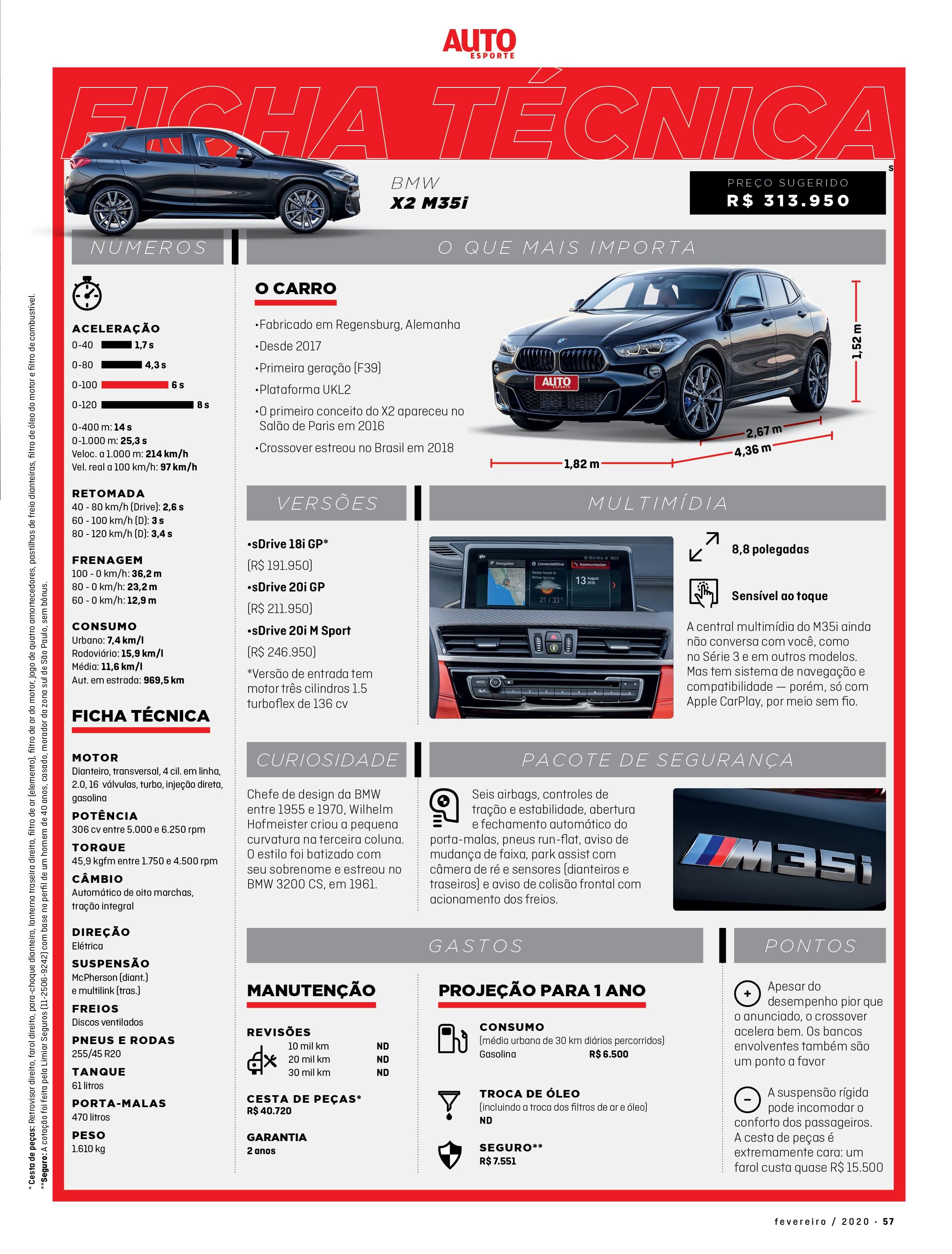 Tabela teste BMW X2 M35i (Foto:  Autoesporte)