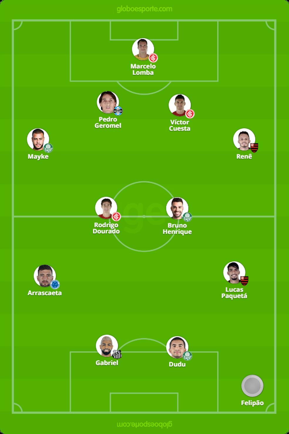 Seleção do Brasileirão 2018 — Foto: GloboEsporte.com