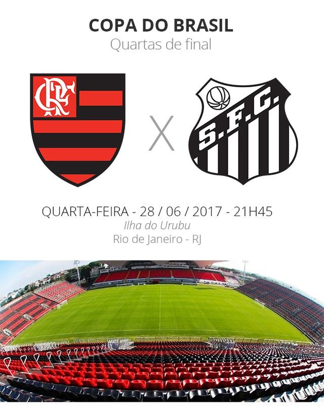 Quartas da Copa do Brasil: tudo que você precisa saber sobre Flamengo x Santos