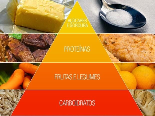 Resultado de imagem para dicas de alimentação para crianças