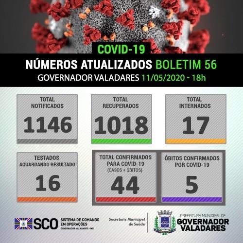 Governador Valadares confirma oito novos casos de Covid-19 e número de infectados chega a 44 na cidade