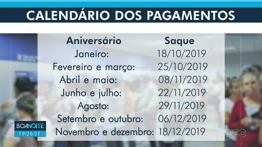 Caixa antecipa liberação dos 500 reais do FGTS