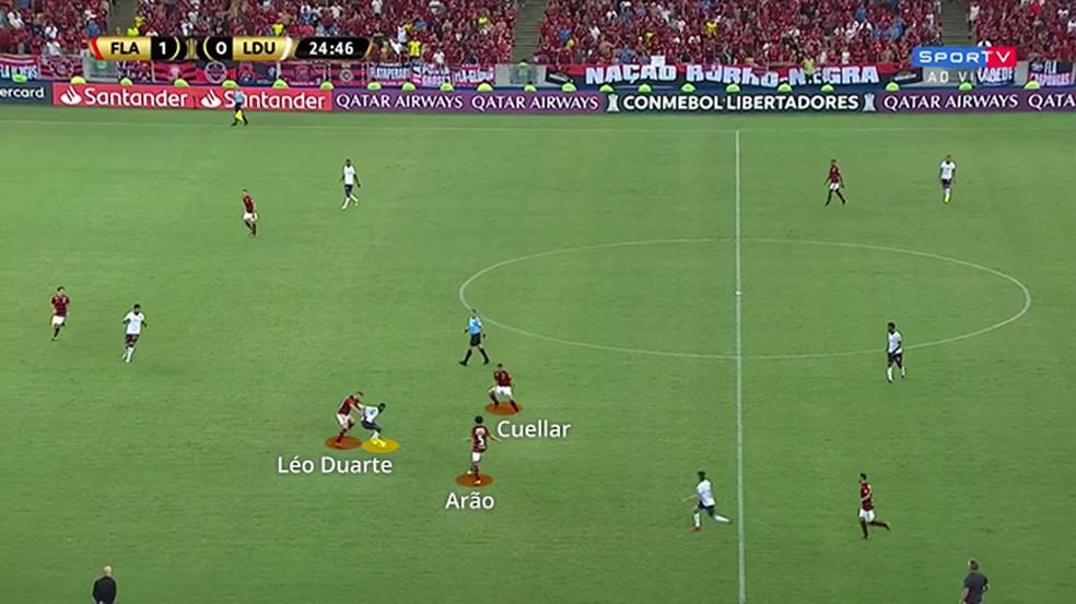 Arão ajuda a Léo Duarte sem a bola — Foto: Leonardo Miranda