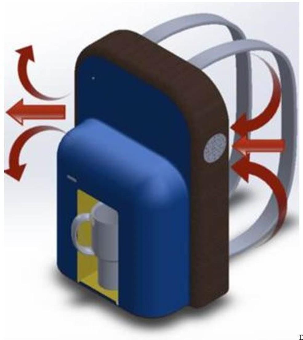 Diagrama que mostra como seria a mochila desenvolvida pelos pesquisadores (Foto: Akron University/BBC)