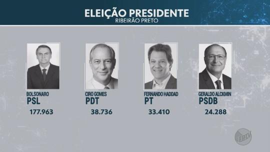 Confira a votação no 1º turno nos 5 maiores colégios eleitorais da região de Ribeirão Preto