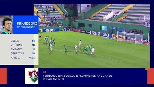 """Redação analisa momento conturbado no Fluminense: """"Sequência de jogos difíceis"""""""