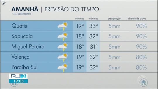 Quinta-feira será de termômetros acima dos 30º no Sul do Rio