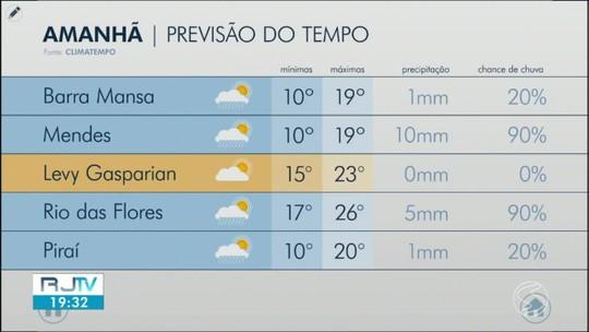 Temperaturas caem na quarta-feira no Sul do Rio
