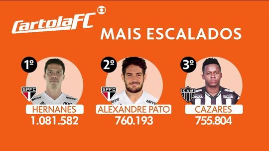 Hernanes, Pato e Cazares são os mais escalado para a rodada #11 do Cartola FC