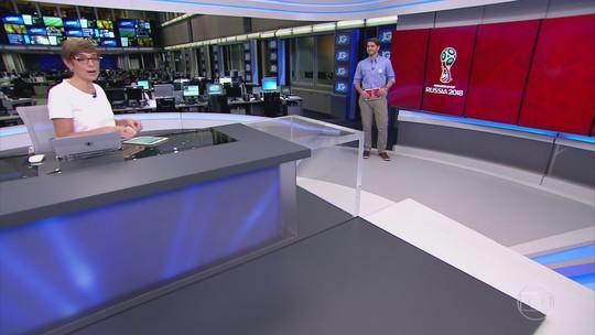 Jornal da Globo - Bloco 3