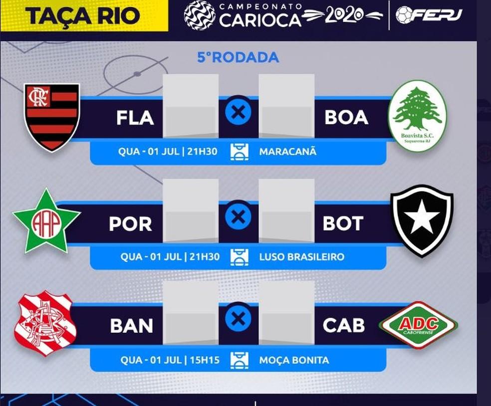 Última rodada Grupo A Taça Rio — Foto: Reprodução