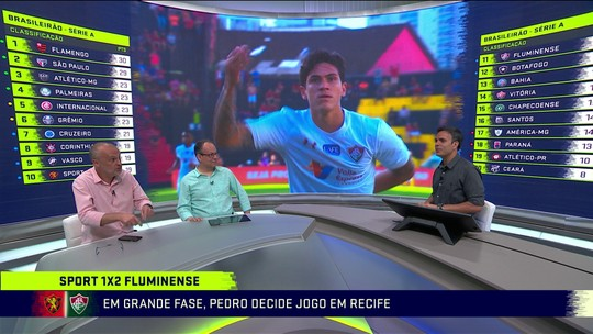 Comentaristas exaltam importância de Pedro para equipe do Fluminense