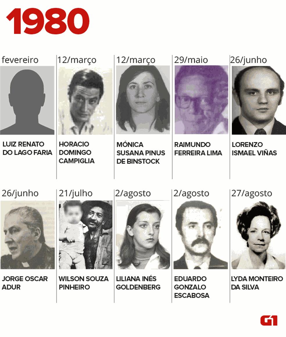 Mortos e desaparecidos na ditadura em 1980 (Foto: Igor Estrella/G1)