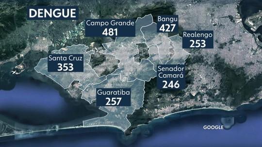 Rio registra aumento de mais de 140% nos casos de chikungunya em 2019, diz prefeitura