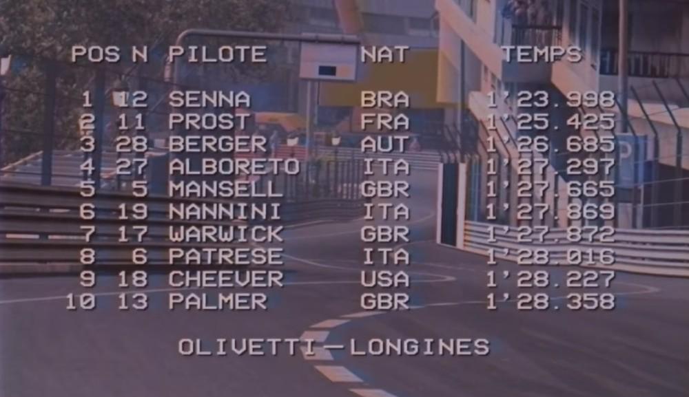 Resultado do treino classificatório do GP de Mônaco de 1988 em gráficos da época, no vídeo criado pela McLaren para reproduzir a volta da pole position de Ayrton Senna (Foto: Reprodução)