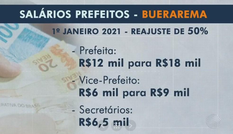 Câmara de Buerarema aprova aumentos de salários de prefeito e vice — Foto: Reprodução / TV Bahia