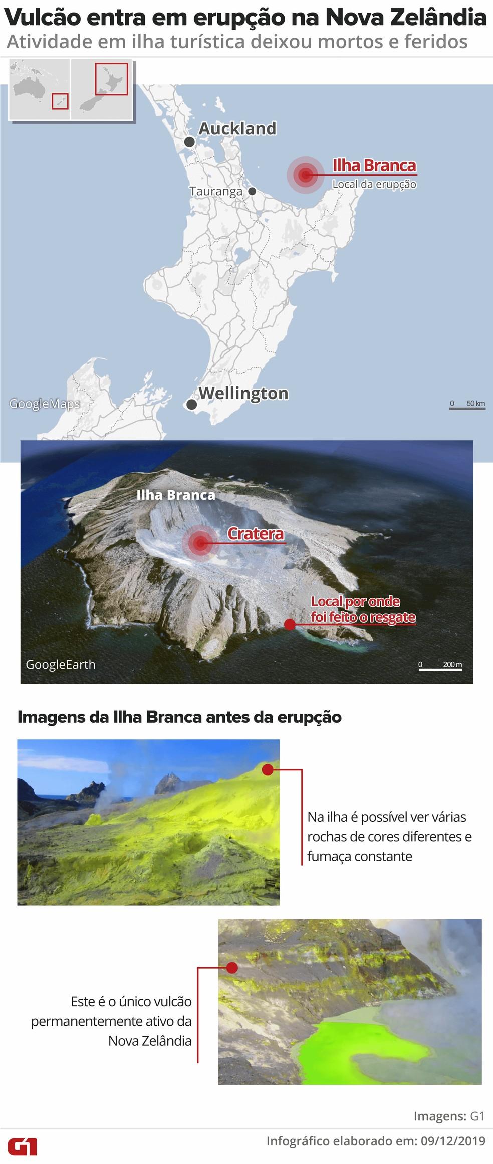 Vulcão da Ilha Branca entra em erupção na Nova Zelândia — Foto: Juliane Monteiro/ G1
