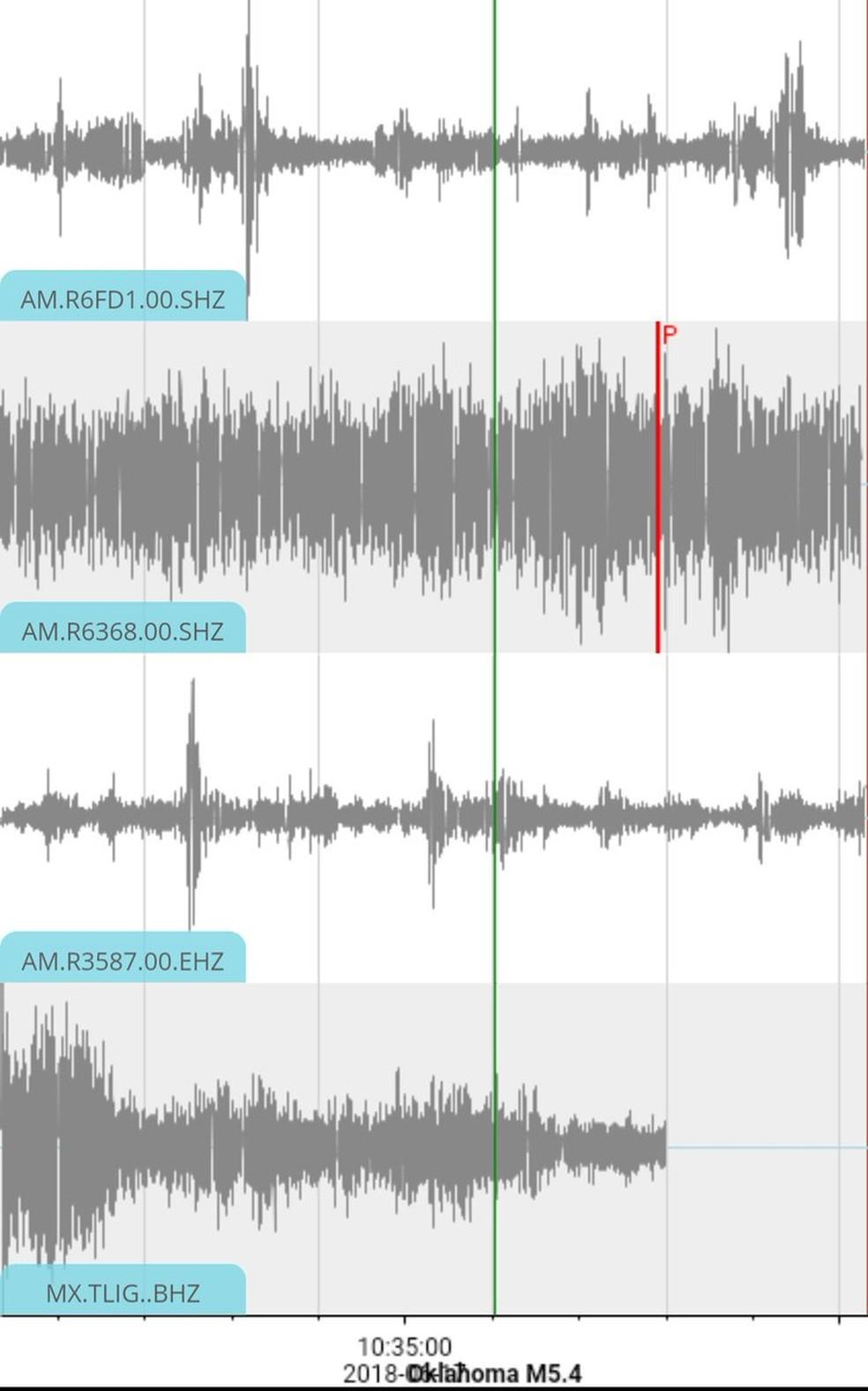 Imagem do post do Instituto de Investigações Geológicas e Atmosféricas do México mostra o momento em que foi registrado o terremoto (Foto: Reprodução/Twitter)