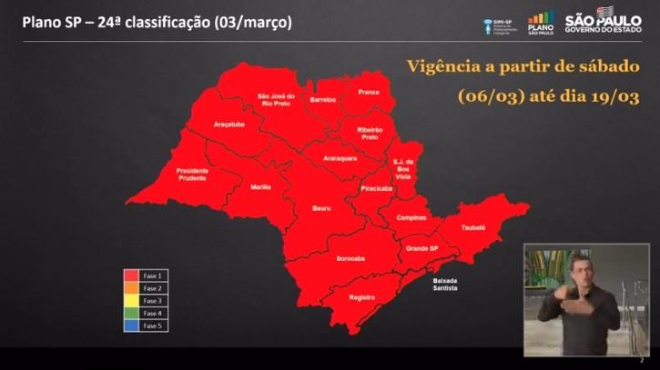 Rio Claro, São João e outros 22 municípios regridem para a fase vermelha do Plano São Paulo