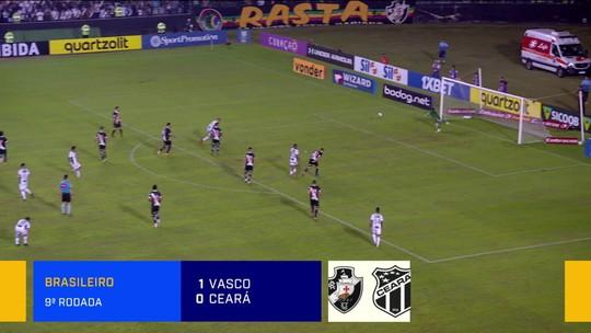"""Jornalistas debatem Vasco, e Vickery brinca sobre """"X-9"""" de Luxa: """"Bela forma de transformar duas vitórias em crise"""""""