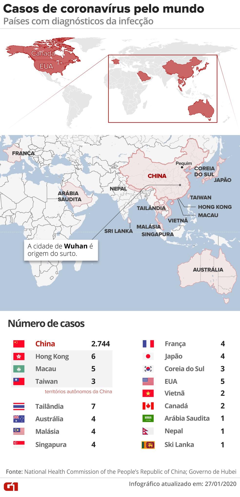 Casos confirmados de coronavírus pelo mundo. Sri Lanka é o último a confirmar novo caso.  — Foto: Arte/G1