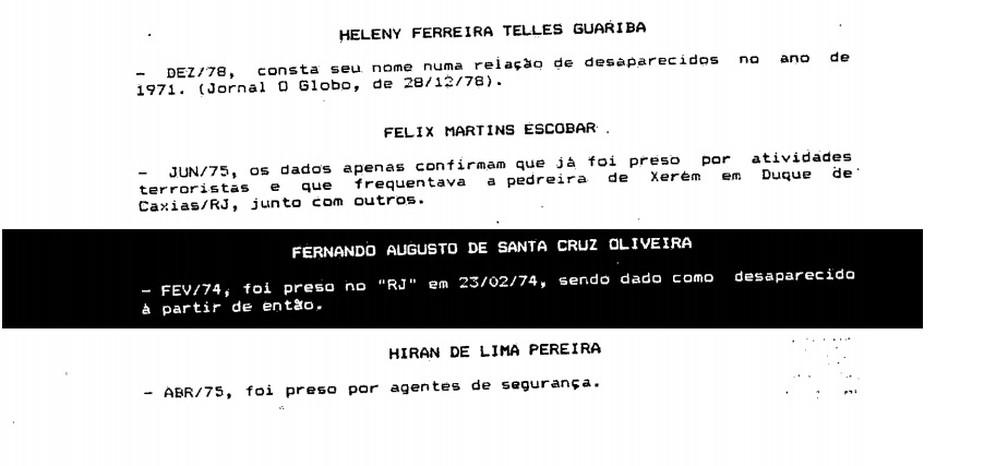 Relatório do antigo Ministério da Marinha cita prisão de Fernando Augusto de Santa Cruz Oliveira em 1974 — Foto: Reprodução/Comissão Nacional da Verdade