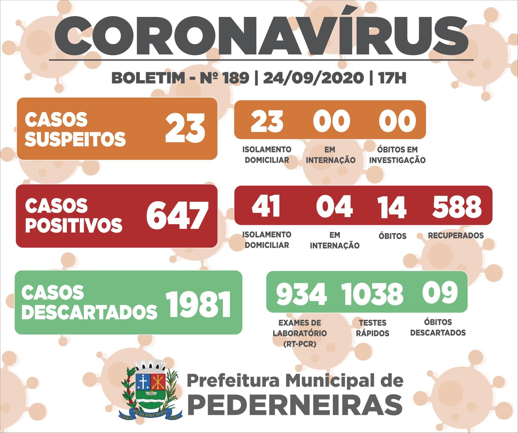 Mortes confirmadas por Covid-19 no centro-oeste paulista nesta quinta-feira, 24 de setembro