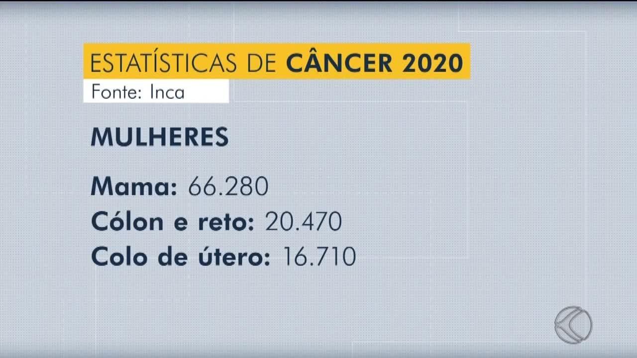 Em Uberaba, mastologista alerta para prevenção e detecção precoce do câncer