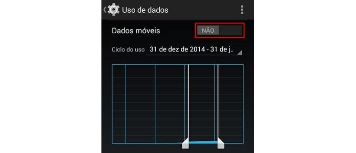Uso de dados desativado no Android (Foto: Reprodução/ Raquel Freire)
