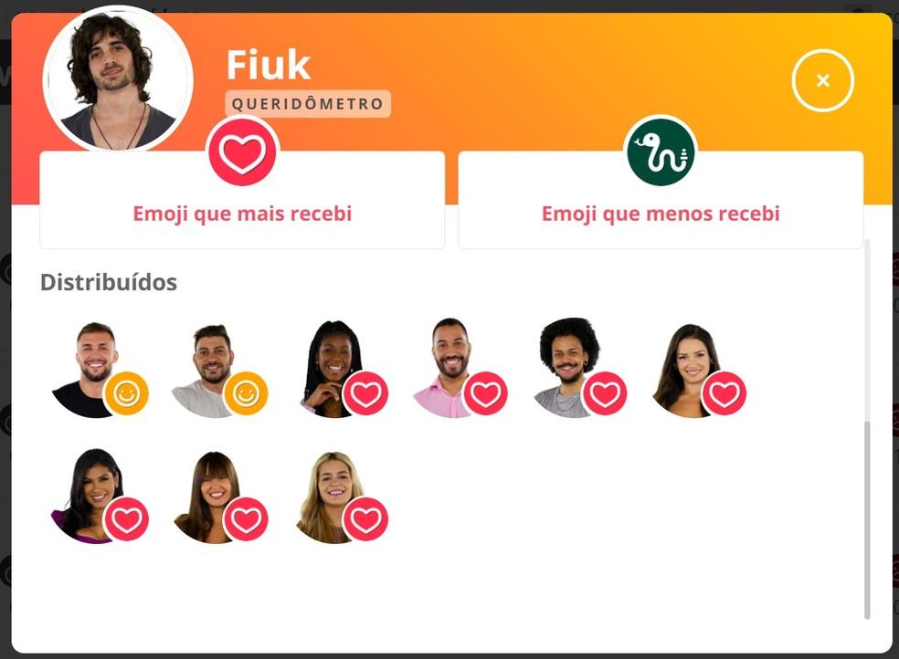 Queridômetro - Fiuk 13/04 — Foto: Globo