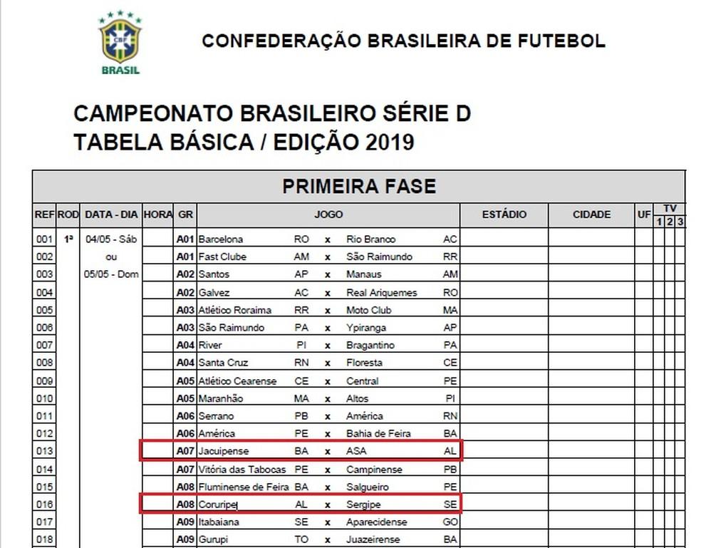 Cbf Divulga Tabela Da Serie D Asa E Coruripe Conhecem Seus Adversarios Brasileirao Serie D Ge